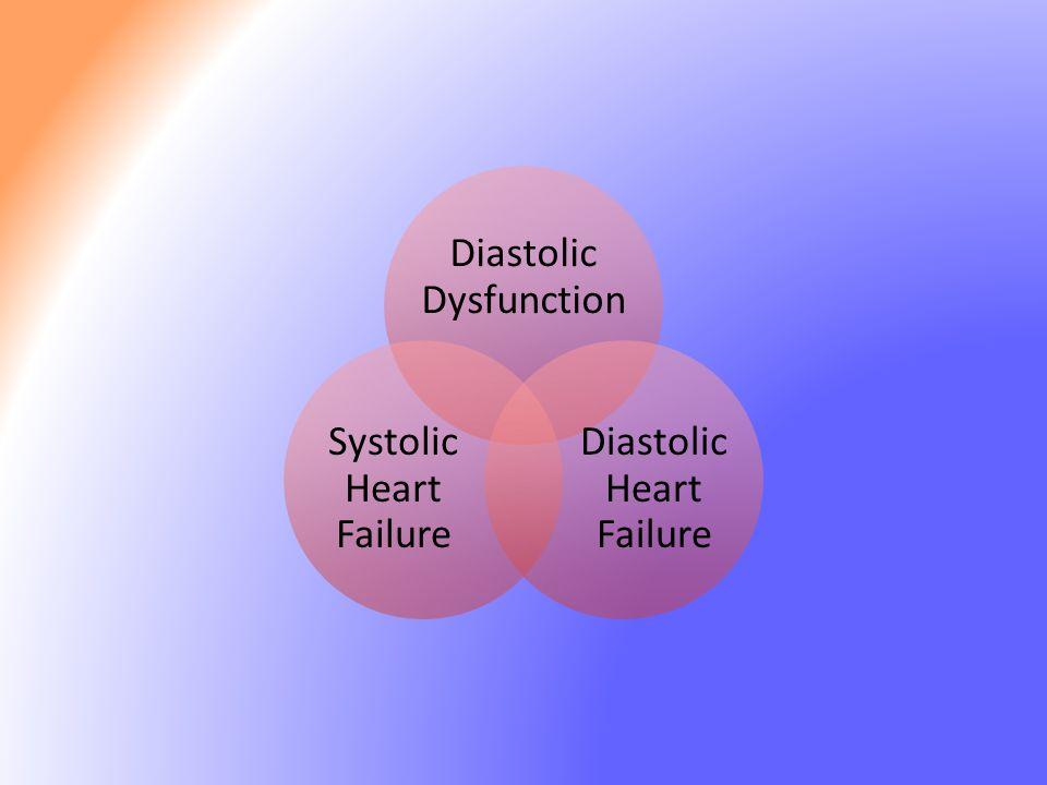Diastolic Dysfunction Diastolic Heart Failure Systolic Heart Failure