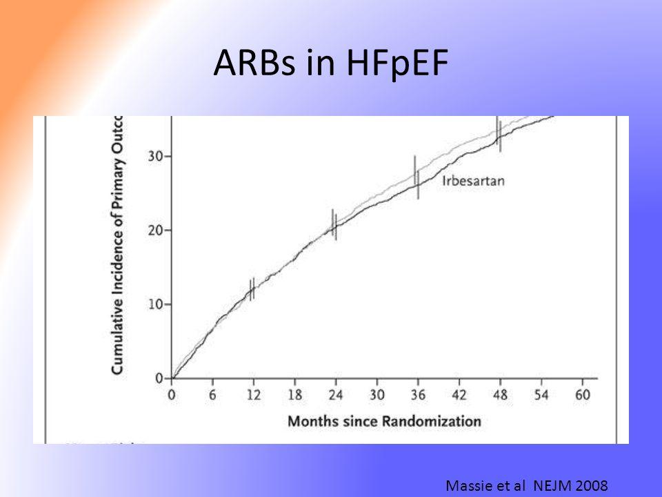 ARBs in HFpEF Massie et al NEJM 2008