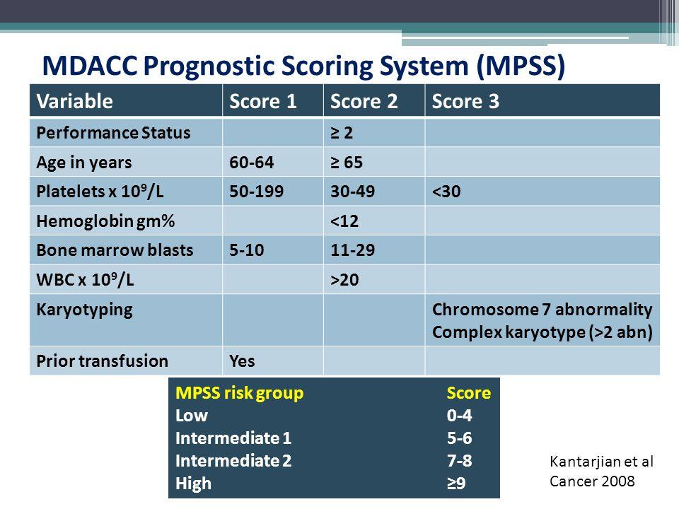 MDACC Prognostic Scoring System (MPSS) VariableScore 1Score 2Score 3 Performance Status≥ 2 Age in years60-64≥ 65 Platelets x 10 9 /L50-19930-49<30 Hem