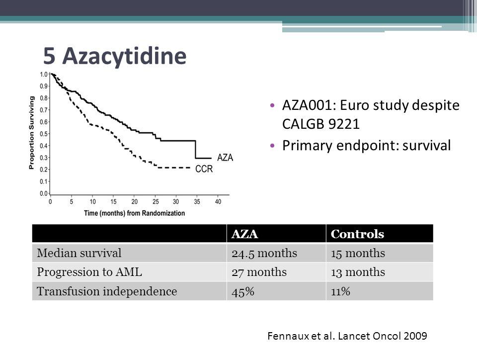 5 Azacytidine AZA001: Euro study despite CALGB 9221 Primary endpoint: survival AZAControls Median survival24.5 months15 months Progression to AML27 mo