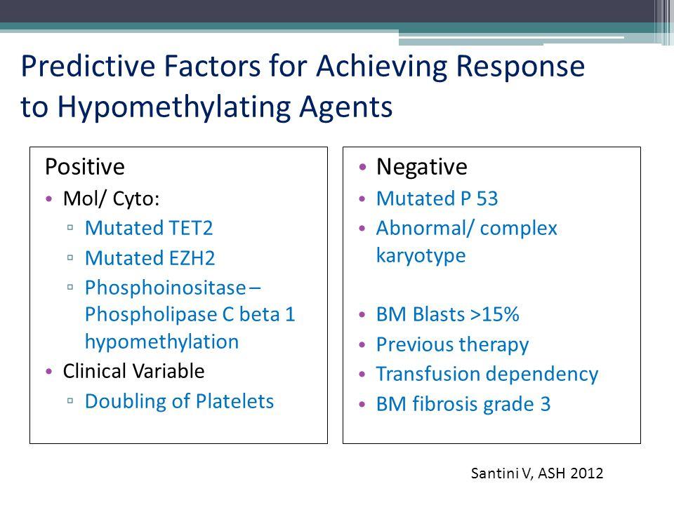 Predictive Factors for Achieving Response to Hypomethylating Agents Positive Mol/ Cyto: ▫ Mutated TET2 ▫ Mutated EZH2 ▫ Phosphoinositase – Phospholipa