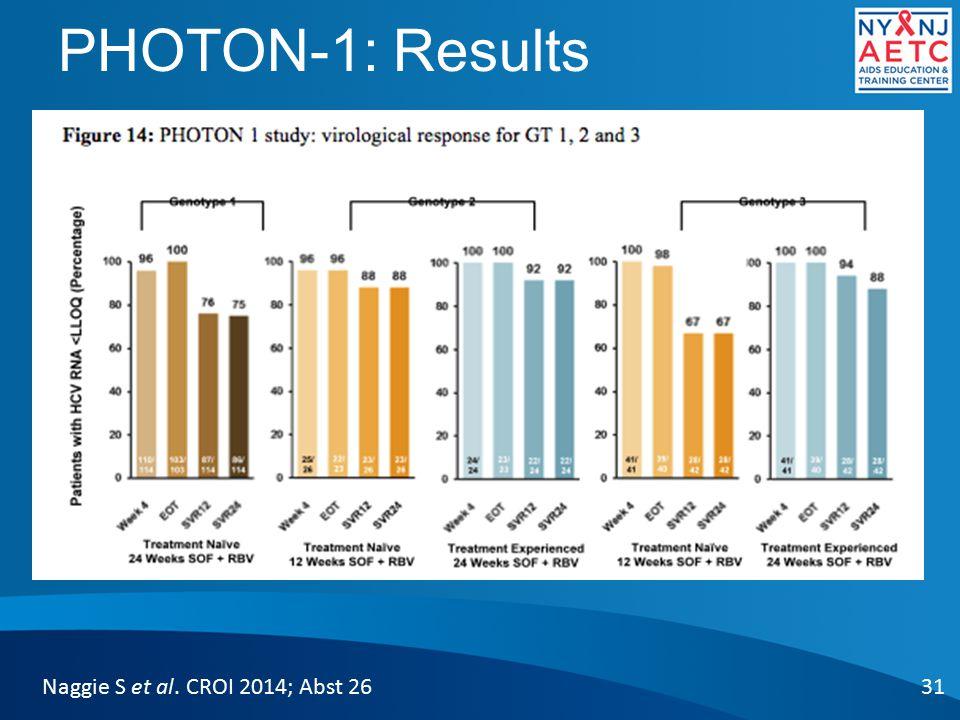 PHOTON-1: Results 31Naggie S et al. CROI 2014; Abst 26