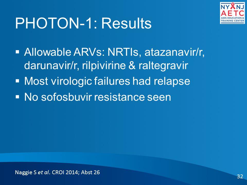 PHOTON-1: Results  Allowable ARVs: NRTIs, atazanavir/r, darunavir/r, rilpivirine & raltegravir  Most virologic failures had relapse  No sofosbuvir resistance seen 32 Naggie S et al.