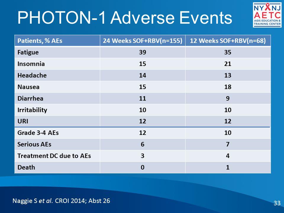 PHOTON-1 Adverse Events 33 Naggie S et al.