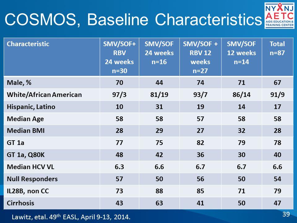COSMOS, Baseline Characteristics 39 Lawitz, etal.49 th EASL, April 9-13, 2014.