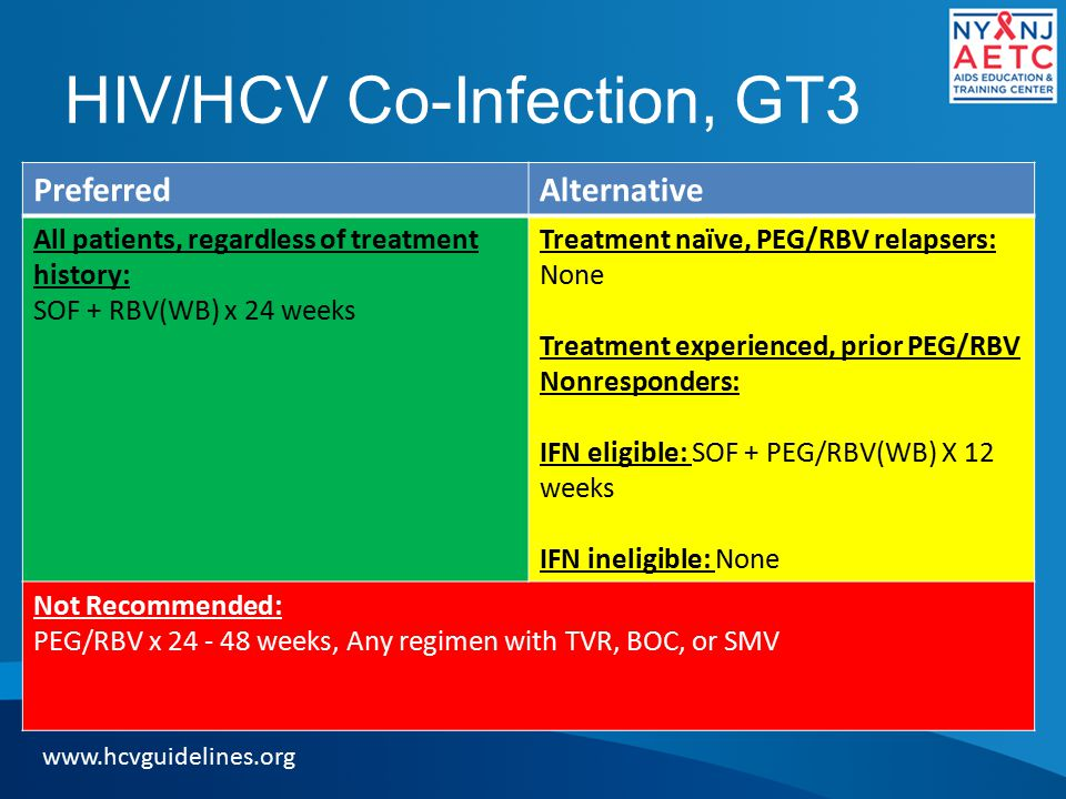HIV/HCV Co-Infection, GT3 PreferredAlternative All patients, regardless of treatment history: SOF + RBV(WB) x 24 weeks Treatment naïve, PEG/RBV relapsers: None Treatment experienced, prior PEG/RBV Nonresponders: IFN eligible: SOF + PEG/RBV(WB) X 12 weeks IFN ineligible: None Not Recommended: PEG/RBV x 24 - 48 weeks, Any regimen with TVR, BOC, or SMV www.hcvguidelines.org