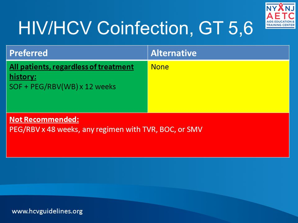 HIV/HCV Coinfection, GT 5,6 PreferredAlternative All patients, regardless of treatment history: SOF + PEG/RBV(WB) x 12 weeks None Not Recommended: PEG/RBV x 48 weeks, any regimen with TVR, BOC, or SMV www.hcvguidelines.org