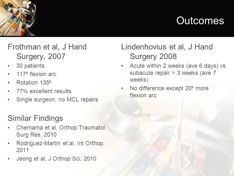Outcomes Frothman et al, J Hand Surgery, 2007 30 patients 117º flexion arc Rotation 135º 77% excellent results Single surgeon, no MCL repairs Similar