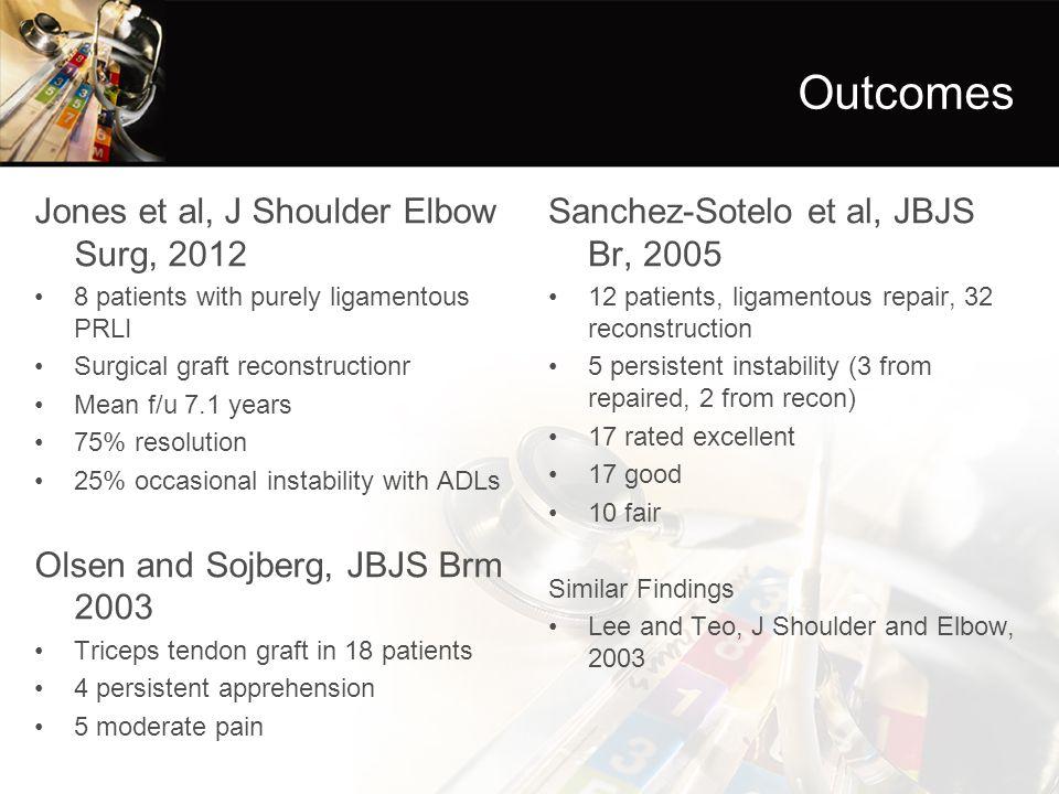 Outcomes Jones et al, J Shoulder Elbow Surg, 2012 8 patients with purely ligamentous PRLI Surgical graft reconstructionr Mean f/u 7.1 years 75% resolu