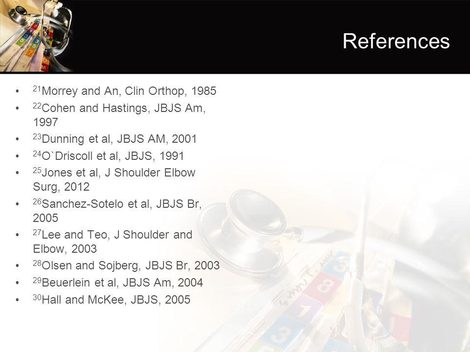 References 21 Morrey and An, Clin Orthop, 1985 22 Cohen and Hastings, JBJS Am, 1997 23 Dunning et al, JBJS AM, 2001 24 O`Driscoll et al, JBJS, 1991 25