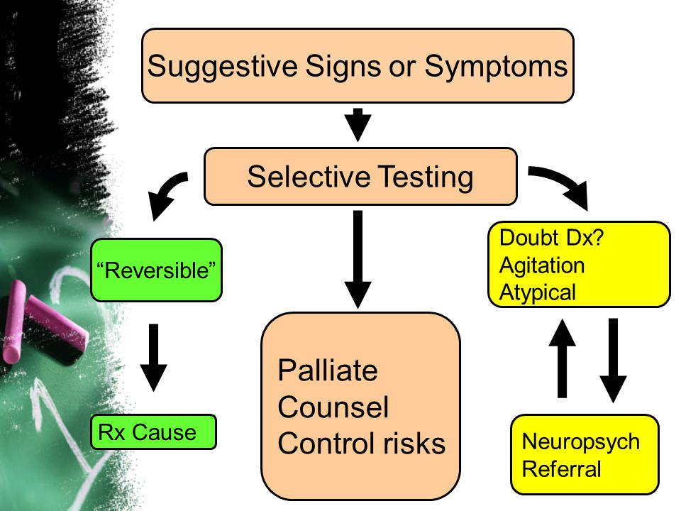 Rx Cause Suggestive Signs or Symptoms Selective Testing Reversible Palliate Counsel Control risks Doubt Dx.