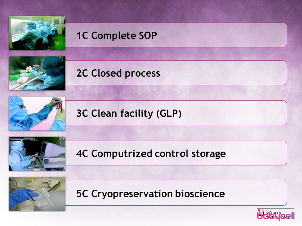 1C Complete SOP 2C Closed process 3C Clean facility (GLP) 4C Computrized control storage 5C Cryopreservation bioscience