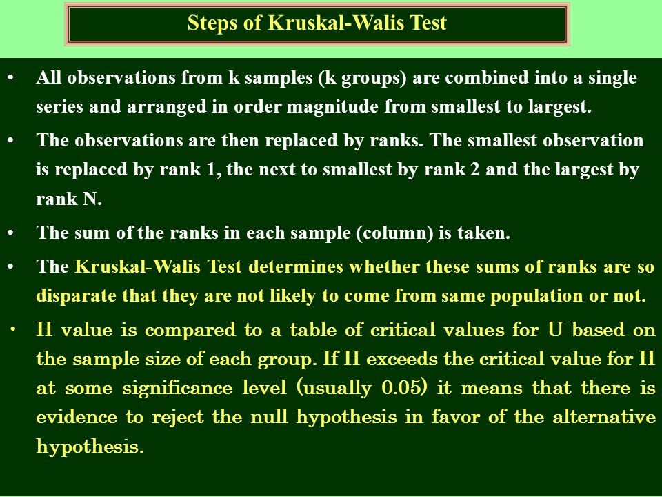 Steps of Kruskal-Walis Test All observations from k samples (k groups) are combined into a single series and arranged in order magnitude from smallest