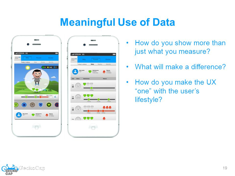Meaningful Use of Data How do you show more than just what you measure.