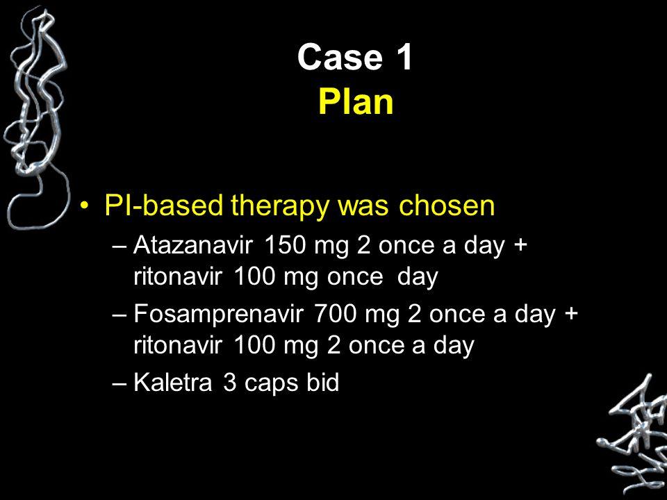 Case 1 Plan PI-based therapy was chosen –Atazanavir 150 mg 2 once a day + ritonavir 100 mg once day –Fosamprenavir 700 mg 2 once a day + ritonavir 100 mg 2 once a day –Kaletra 3 caps bid