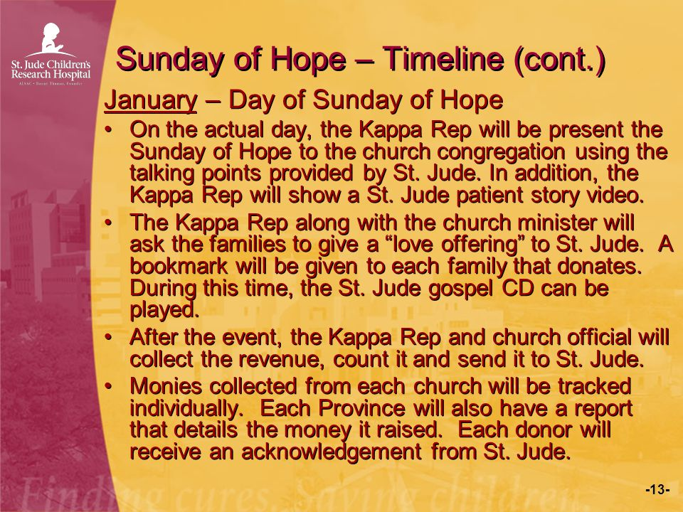 -13- Sunday of Hope – Timeline (cont.) January – Day of Sunday of Hope On the actual day, the Kappa Rep will be present the Sunday of Hope to the chur