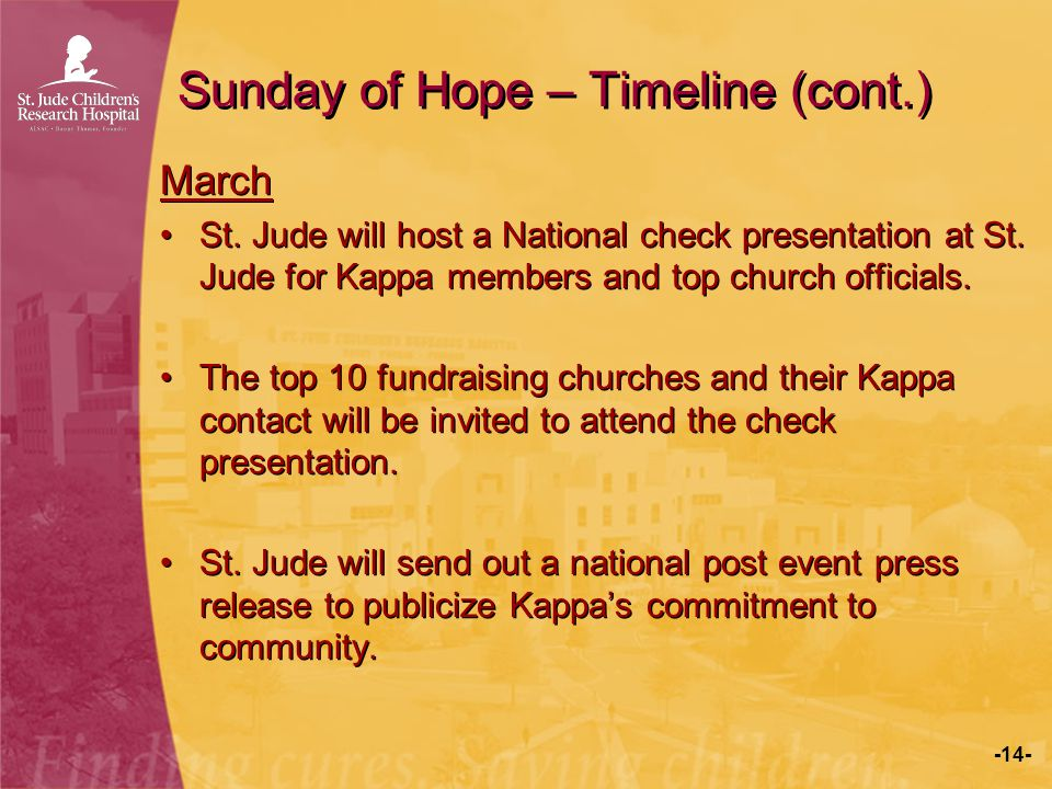 -15- 2008 Sunday of Hope Goal 292 Alumni chapters raising $1,000 = $ 292,000
