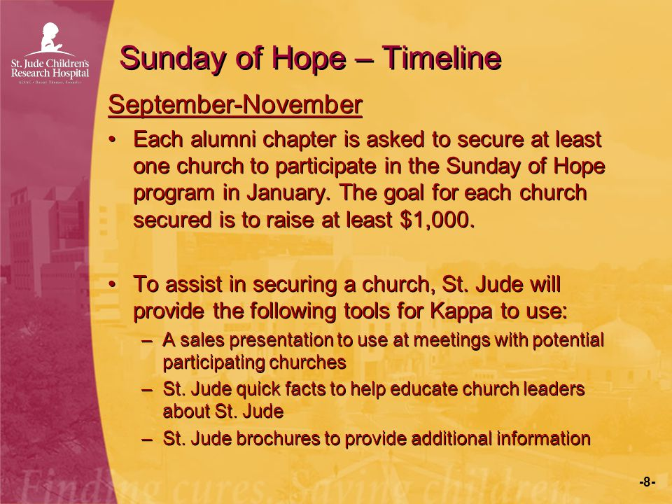 -9- Sunday of Hope – Timeline (cont.) September-November After a church agrees to host the Sunday of Hope, the designated Kappa Representative will assist the church official in completing the Sunday of Hope commitment form.