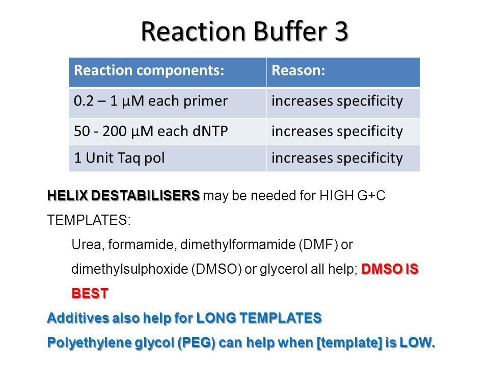 Reaction Buffer 3 Reaction components:Reason: 0.2 – 1 μM each primerincreases specificity 50 - 200 μM each dNTPincreases specificity 1 Unit Taq polincreases specificity HELIX DESTABILISERS HELIX DESTABILISERS may be needed for HIGH G+C TEMPLATES: DMSO IS BEST Urea, formamide, dimethylformamide (DMF) or dimethylsulphoxide (DMSO) or glycerol all help; DMSO IS BEST Additives also help for LONG TEMPLATES Polyethylene glycol (PEG) can help when [template] is LOW.