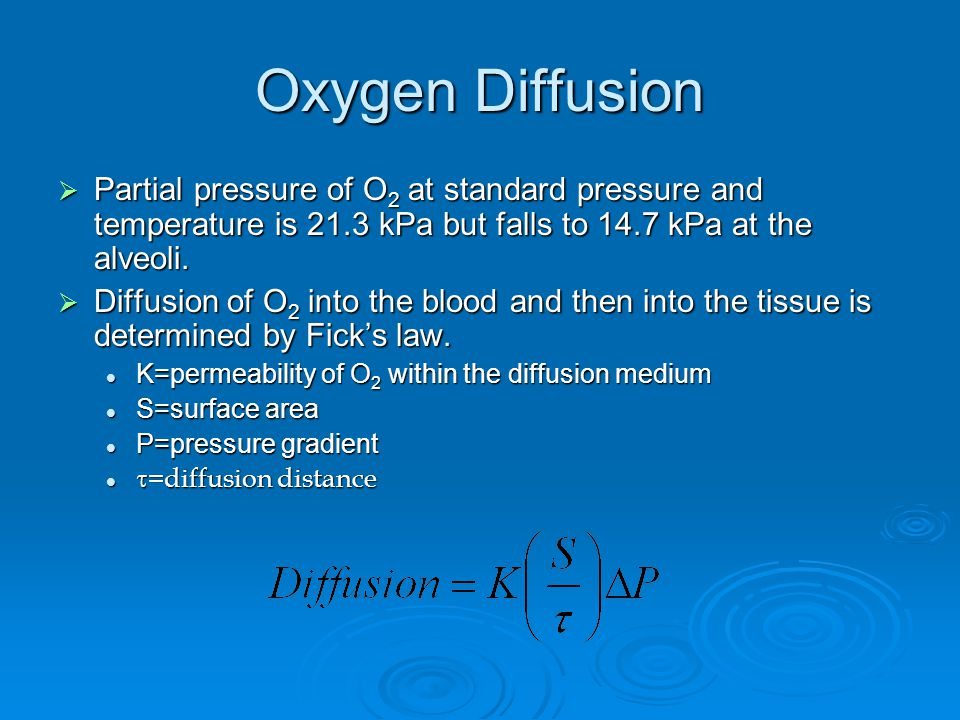 Oxygen Diffusion  Partial pressure of O 2 at standard pressure and temperature is 21.3 kPa but falls to 14.7 kPa at the alveoli.  Diffusion of O 2 i