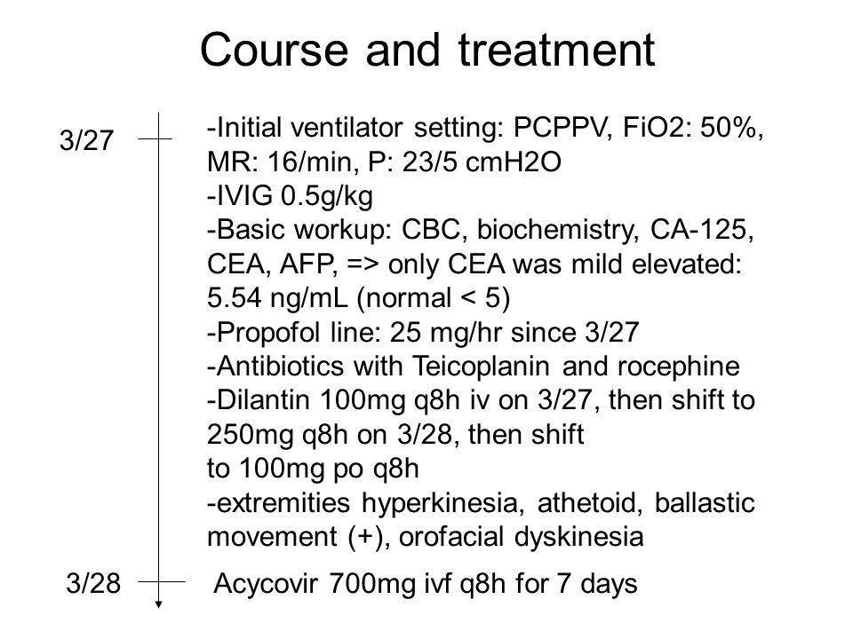 Course and treatment 3/27 -Initial ventilator setting: PCPPV, FiO2: 50%, MR: 16/min, P: 23/5 cmH2O -IVIG 0.5g/kg -Basic workup: CBC, biochemistry, CA-125, CEA, AFP, => only CEA was mild elevated: 5.54 ng/mL (normal < 5) -Propofol line: 25 mg/hr since 3/27 -Antibiotics with Teicoplanin and rocephine -Dilantin 100mg q8h iv on 3/27, then shift to 250mg q8h on 3/28, then shift to 100mg po q8h -extremities hyperkinesia, athetoid, ballastic movement (+), orofacial dyskinesia 3/28Acycovir 700mg ivf q8h for 7 days