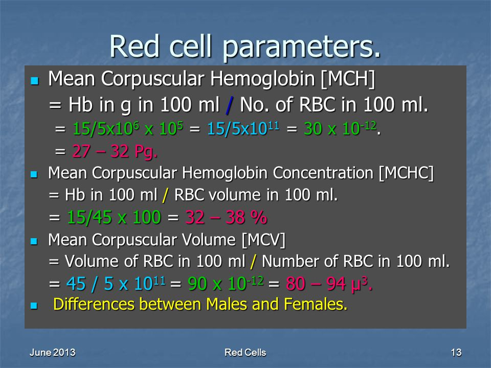 June 2013Red Cells13 Red cell parameters. Mean Corpuscular Hemoglobin [MCH] Mean Corpuscular Hemoglobin [MCH] = Hb in g in 100 ml / No. of RBC in 100