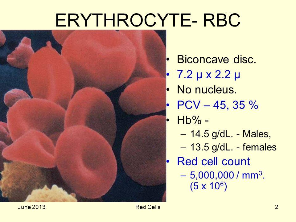 June 2013Red Cells3 Hemoglobin.4 Units- Heme and peptide.