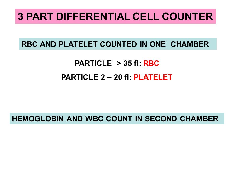 3 PART DIFFERENTIAL CELL COUNTER DIRECTLY MEASURED PARAMETERS AND HISTOGRAMS HEMOGLOBIN CONCENTRATION WBC COUNT RBC COUNT PLATELET COUNT WBC HISTOGRAM RBC HISTOGRAM PLATELET HISTOGRAM