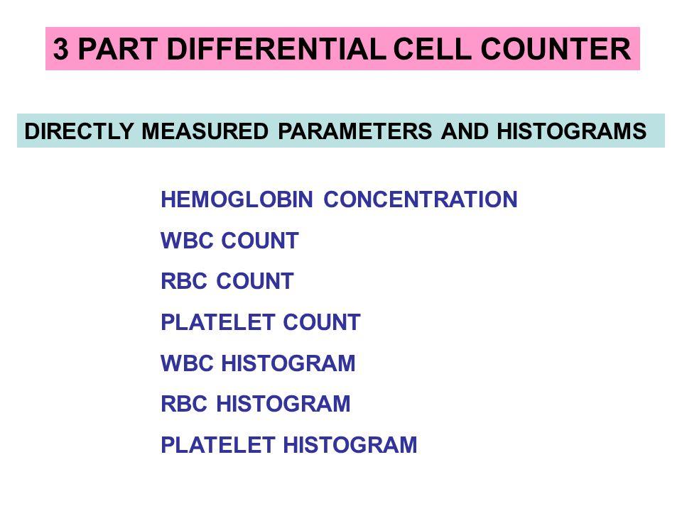 WBC: 7.0 x 10 3 / uL Lymph#: 1.8 x 10 3 /uL Mid#: 0.3 x 10 3 /uL Gran#: 4.9 x 10 3 /uL Lymph%: 25.9 % Mid%: 4.3 % Gran%: 69.8 % PLT: 267 x 10 3 / uL MPV: 9.5 fL PDW: 14.2 PCT: 0.183 %