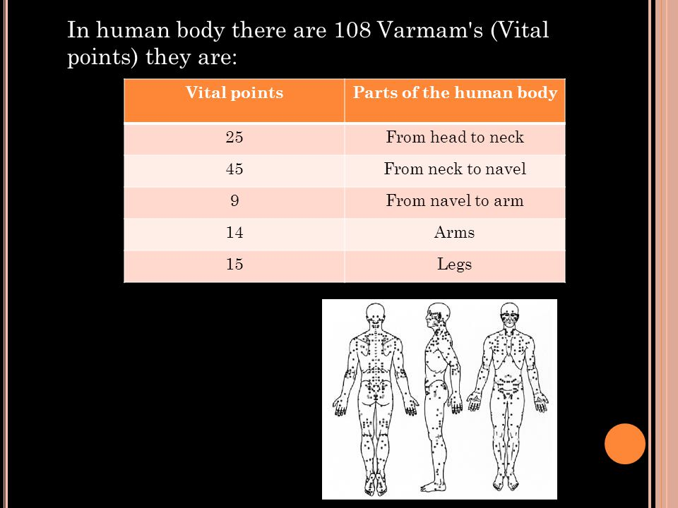 In human body there are 108 Varmam's (Vital points) they are: Vital pointsParts of the human body 25From head to neck 45From neck to navel 9From navel