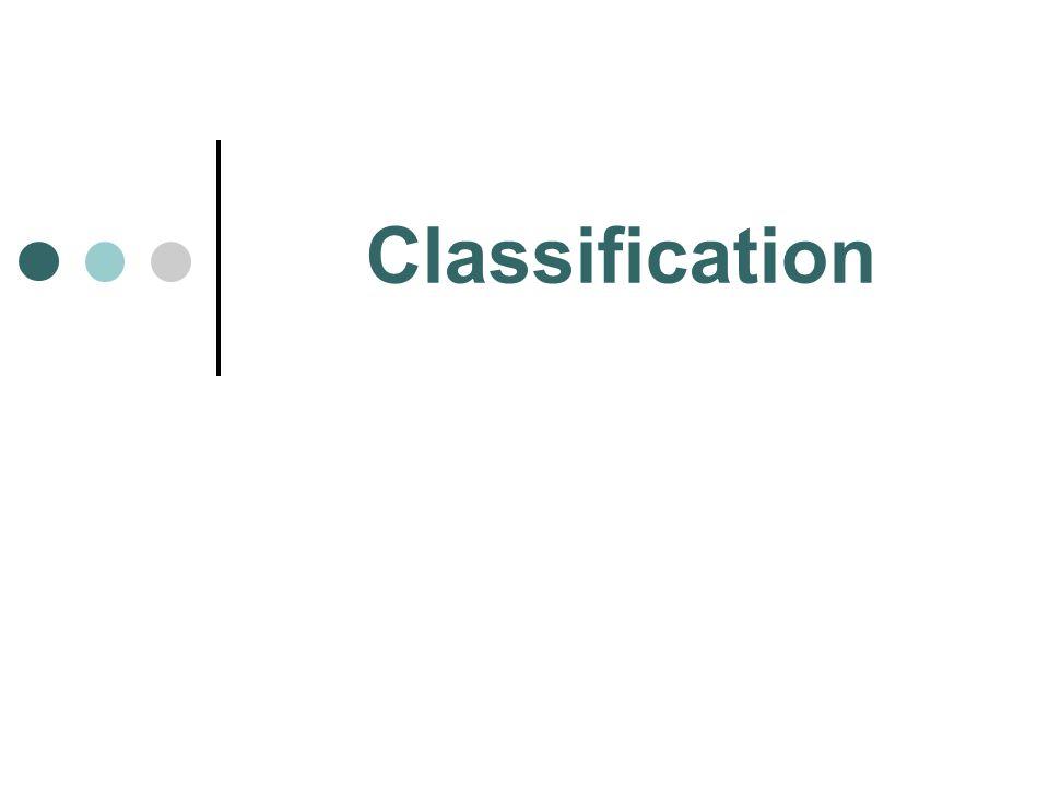 Pregnancy-induced hypertension Preeclampsia Mild Severe Eclampsia Chronic hypertension preceding pregnancy Chronic hypertension with superimposed PIH Superimposed preeclampsia Superimposed eclampsia Gestational hypertension Classification of Hypertensive Disorders in Pregnancy (ACOG)