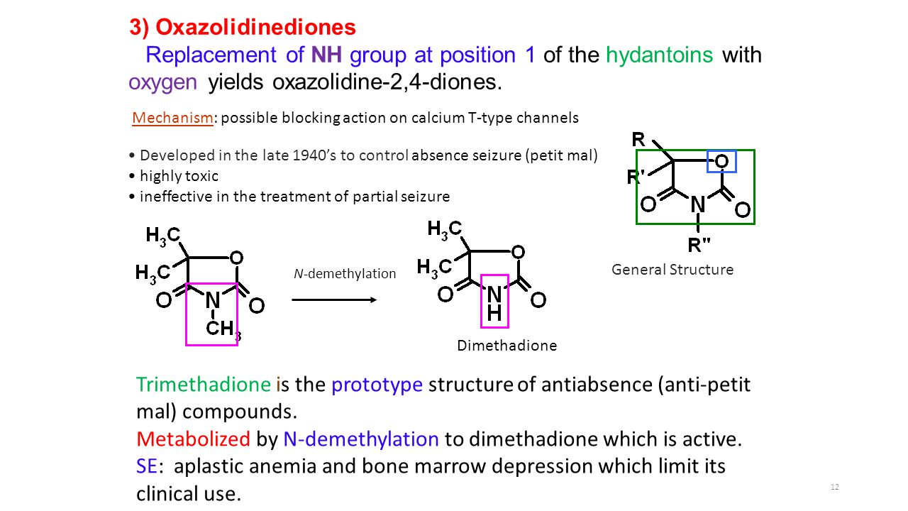3) Oxazolidinediones Replacement of NH group at position 1 of the hydantoins with oxygen yields oxazolidine-2,4-diones.