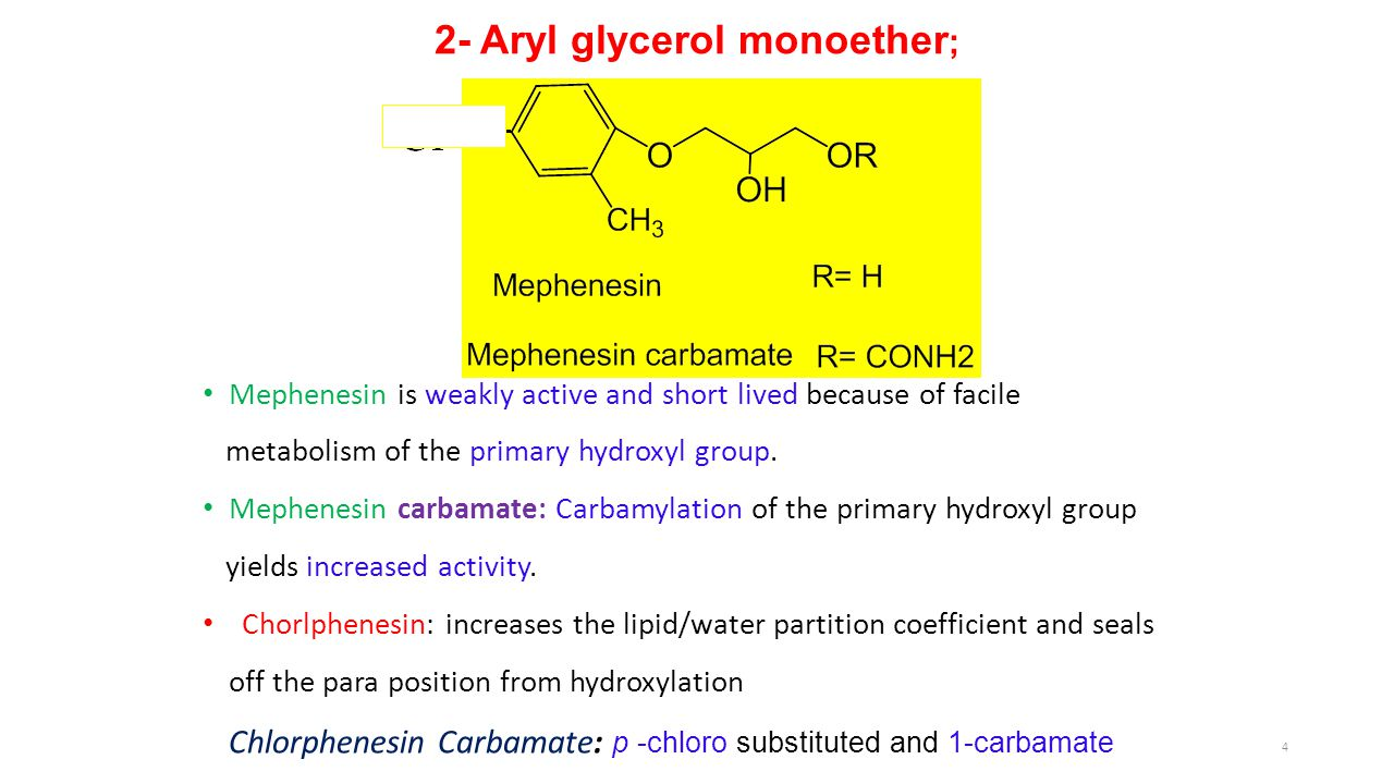 2- Aryl glycerol monoether ; Mephenesin is weakly active and short lived because of facile metabolism of the primary hydroxyl group.