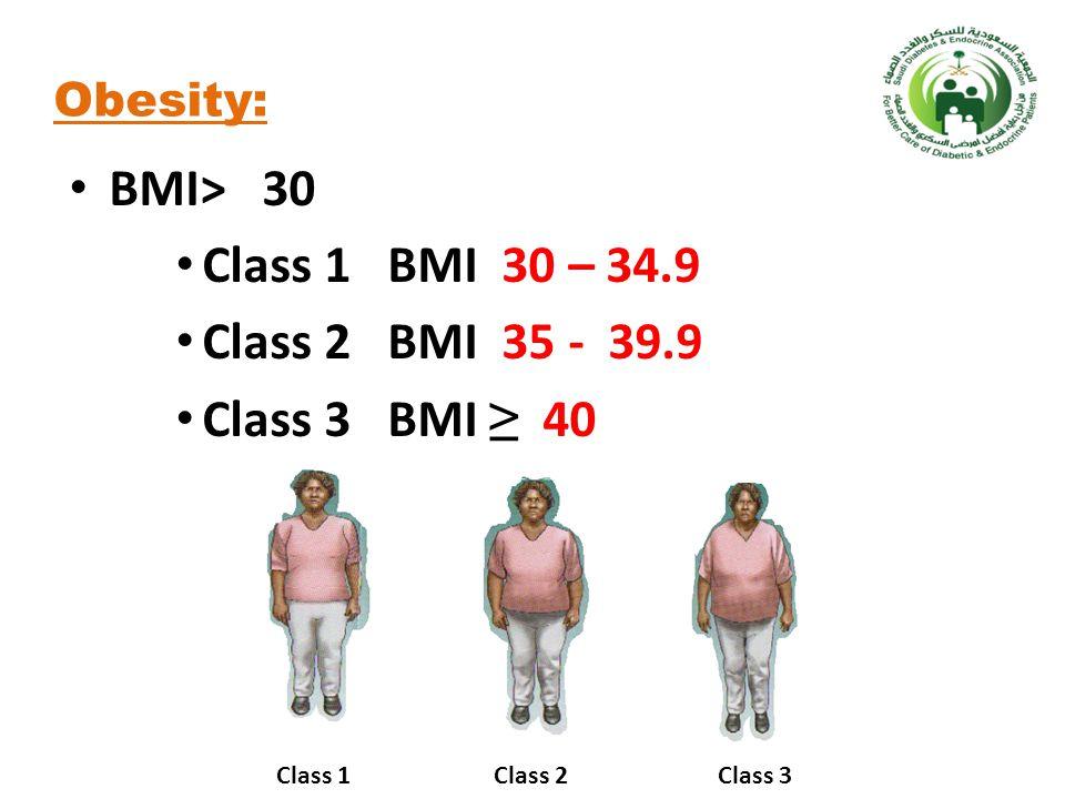 BMI> 30 Class 1 BMI 30 – 34.9 Class 2 BMI 35 - 39.9 Class 3 BMI ≥ 40 Obesity: Class 1Class 2Class 3