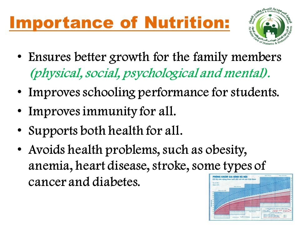 Importance of Nutrition: Ensures better growth for the family members (physical, social, psychological and mental).
