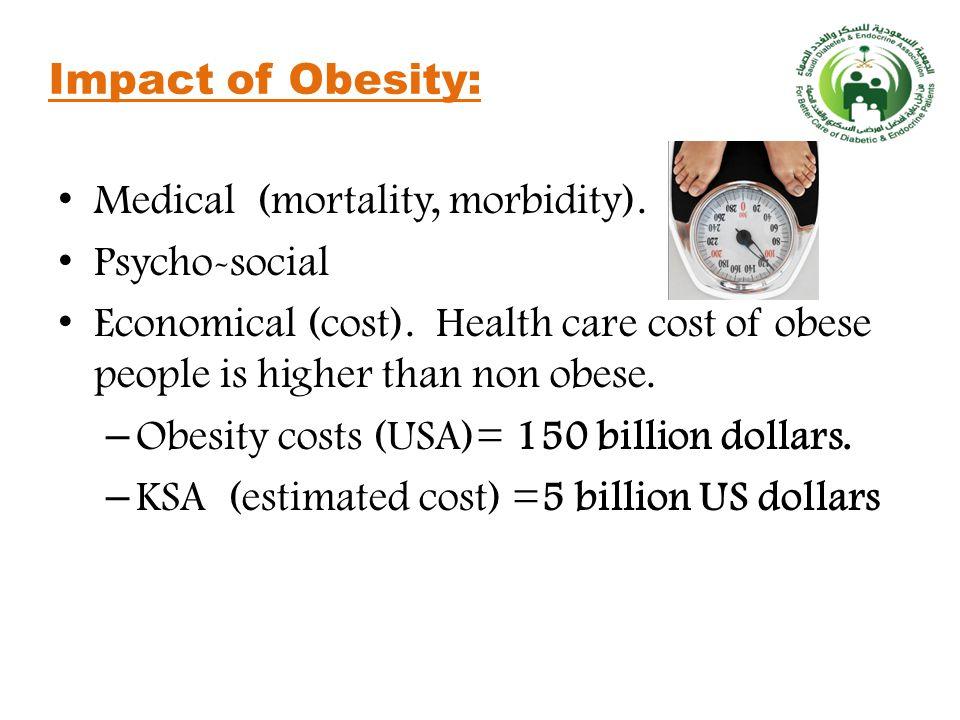 Impact of Obesity: Medical (mortality, morbidity).