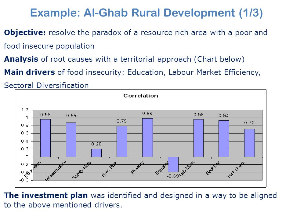 Example: Al-Ghab Rural Development (1/3) Objective: resolve the paradox of a resource rich area with a poor and food insecure population Analysis of r