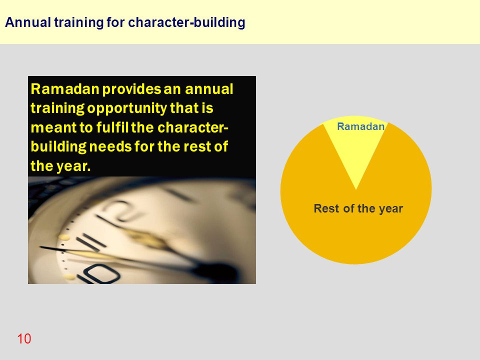 10 Annual training for character-building Ramadan Rest of the year Ramadan provides an annual training opportunity that is meant to fulfil the charact