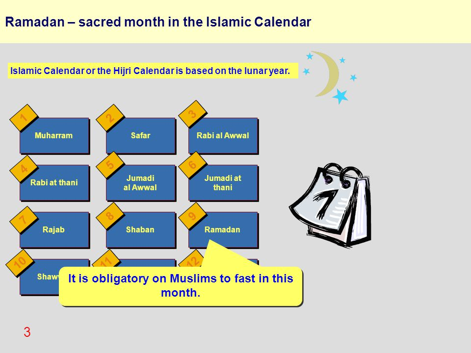 3 Ramadan – sacred month in the Islamic Calendar Muharram Safar Rabi al Awwal Rabi at thani Jumadi al Awwal Jumadi al Awwal Jumadi at thani Jumadi at