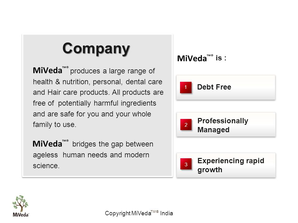 Copyright MiVeda India TM ® Experiencing rapid growth Debt Free is : Professionally Managed 1 2 3 Company produces a large range of health & nutrition, personal, dental care and Hair care products.
