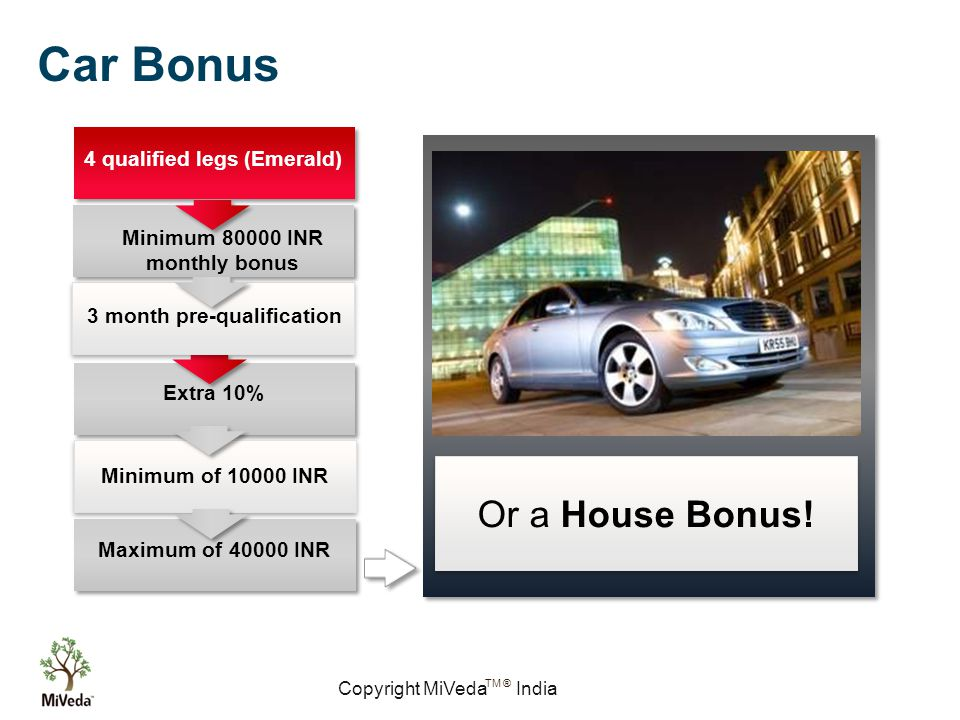 Copyright MiVeda India TM ® Extra 10% 4 qualified legs (Emerald) Car Bonus Minimum of 10000 INR Maximum of 40000 INR 3 month pre-qualification Minimum 80000 INR monthly bonus Or a House Bonus!