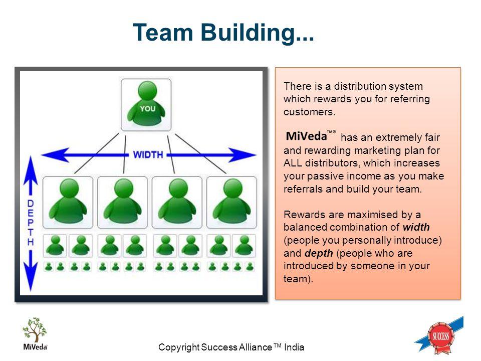Copyright Success Alliance™ India Team Building...