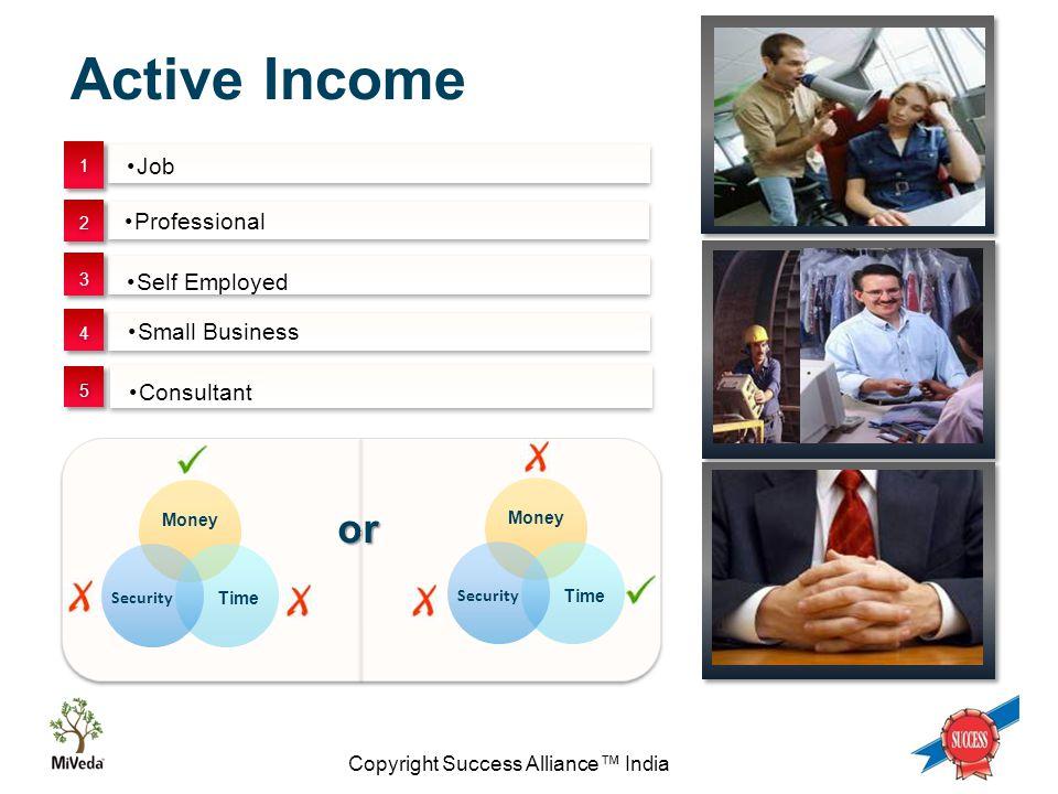 Copyright Success Alliance™ India 3% on level 4 12% on Level 1 Uni-level Bonus : Instant Income - Maximum 5% on level 5 7% on level 6 4% on level 3 6% on level 2