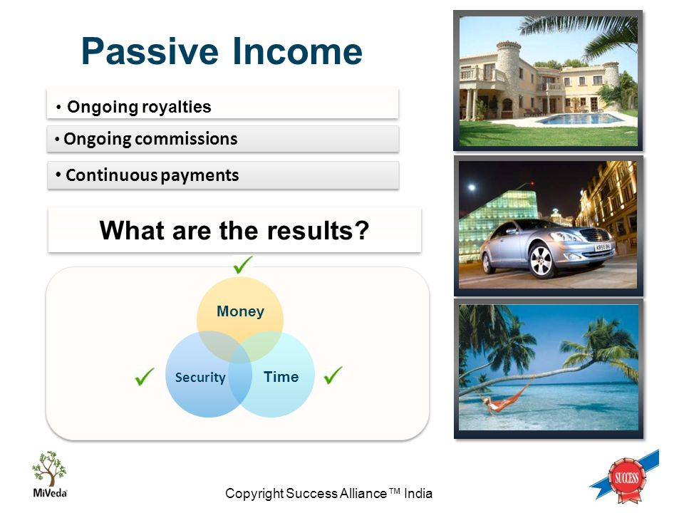 Copyright Success Alliance™ India Passive Income Ongoing royalties What are the results.