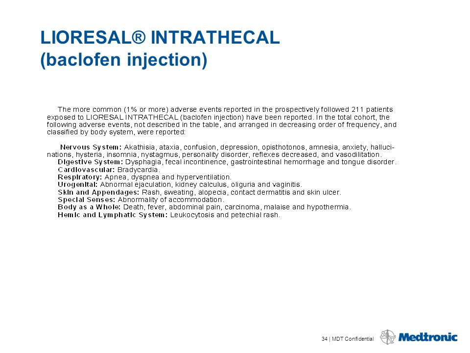 34 | MDT Confidential LIORESAL® INTRATHECAL (baclofen injection)