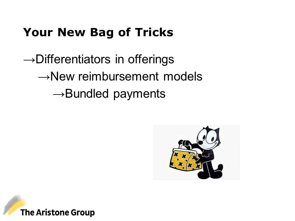 Your New Bag of Tricks → Differentiators in offerings → New reimbursement models → Bundled payments