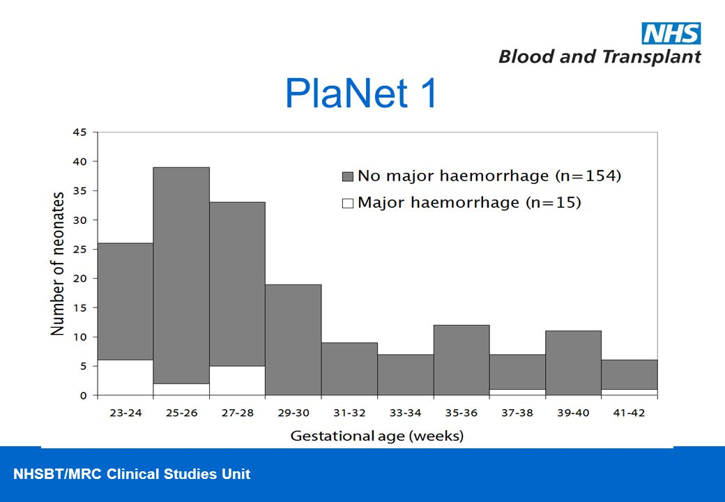 NHSBT/MRC Clinical Studies Unit PlaNet 1