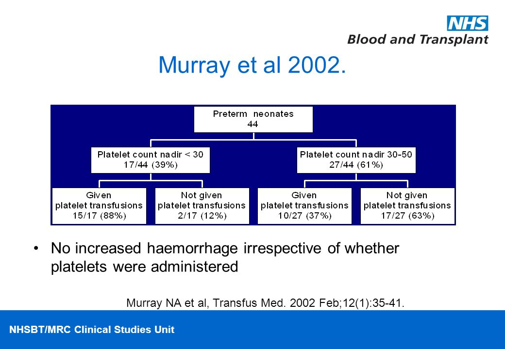 NHSBT/MRC Clinical Studies Unit Murray et al 2002.