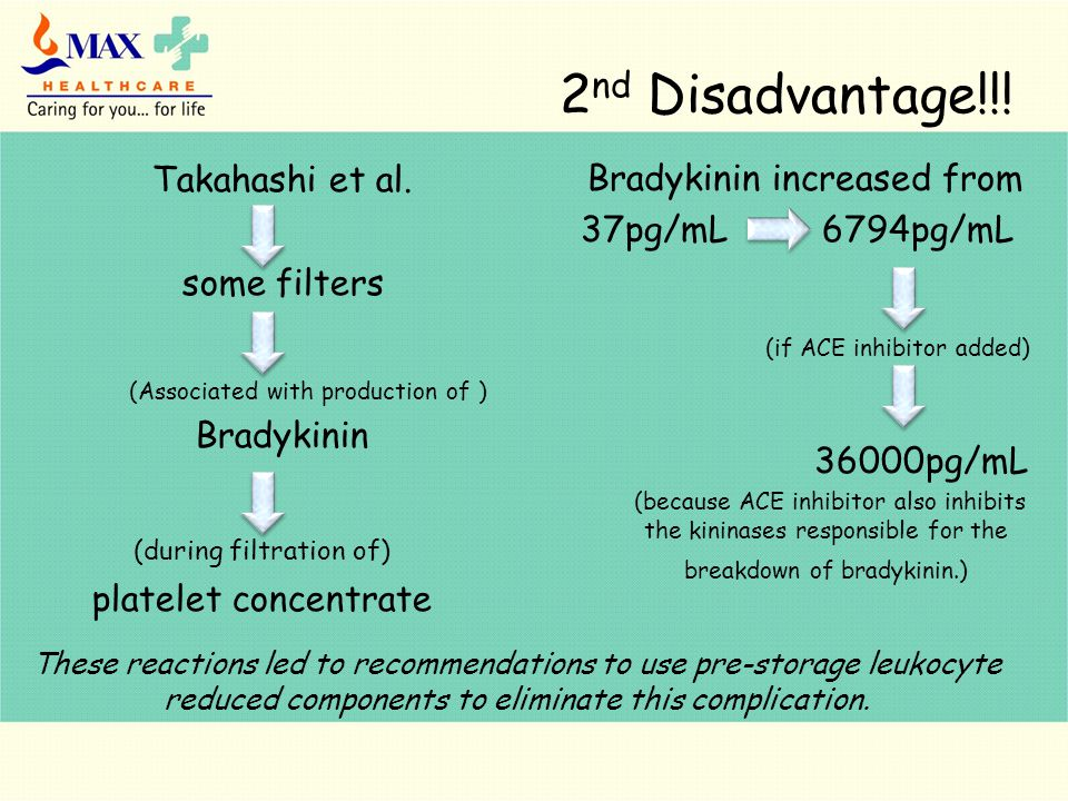 2 nd Disadvantage!!. Takahashi et al.