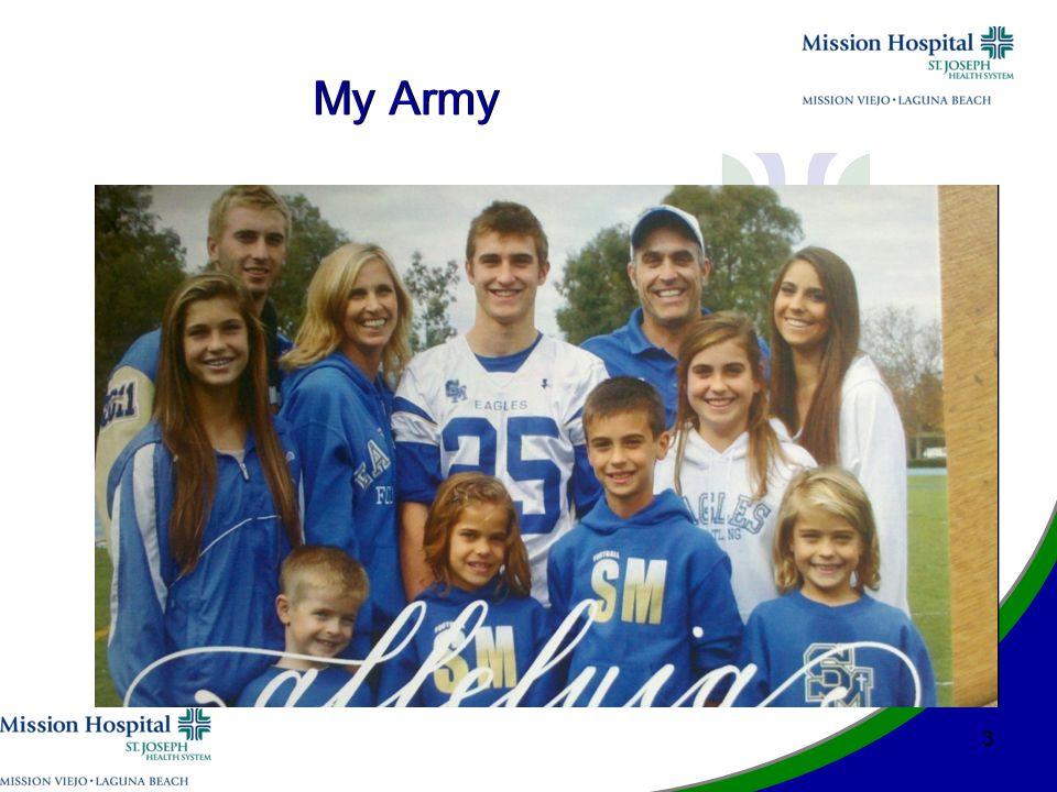 My Army 3
